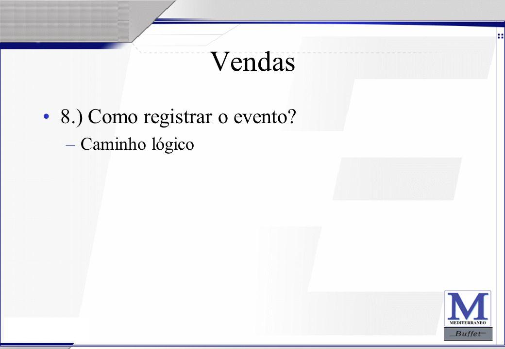 24/07/2003 Vendas 8.) Como registrar o evento? –Caminho lógico