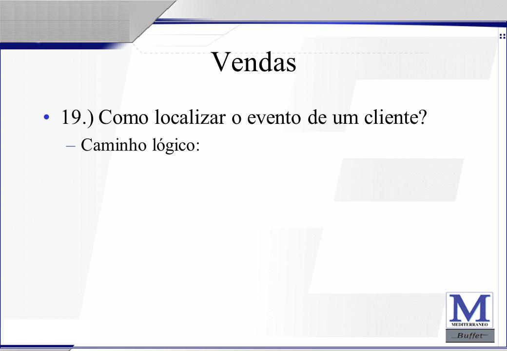24/07/2003 Vendas 19.) Como localizar o evento de um cliente? –Caminho lógico: