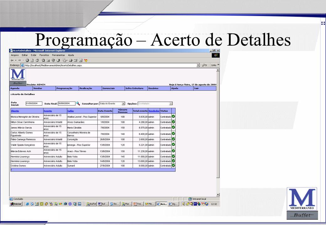 24/07/2003 Programação – Acerto de Detalhes
