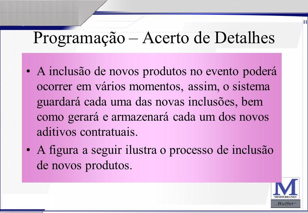 24/07/2003 Programação – Acerto de Detalhes A inclusão de novos produtos no evento poderá ocorrer em vários momentos, assim, o sistema guardará cada u