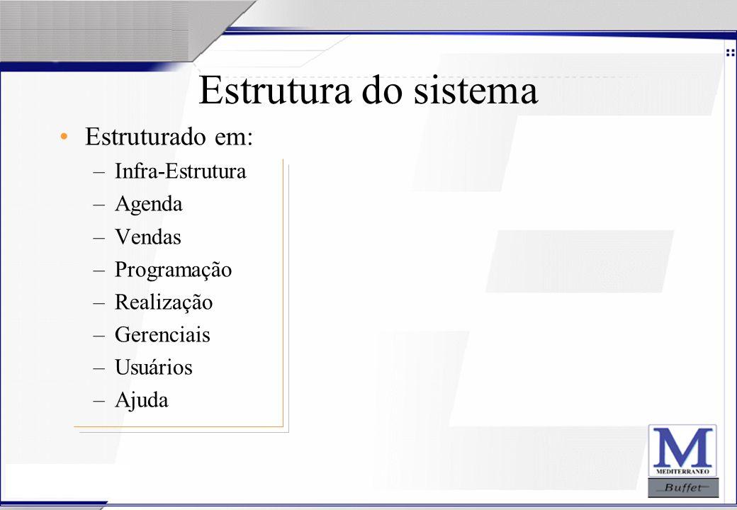 24/07/2003 Estrutura do sistema Estruturado em: –Infra-Estrutura –Agenda –Vendas –Programação –Realização –Gerenciais –Usuários –Ajuda