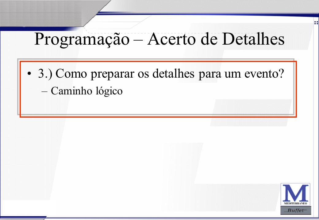 24/07/2003 Programação – Acerto de Detalhes 3.) Como preparar os detalhes para um evento? –Caminho lógico