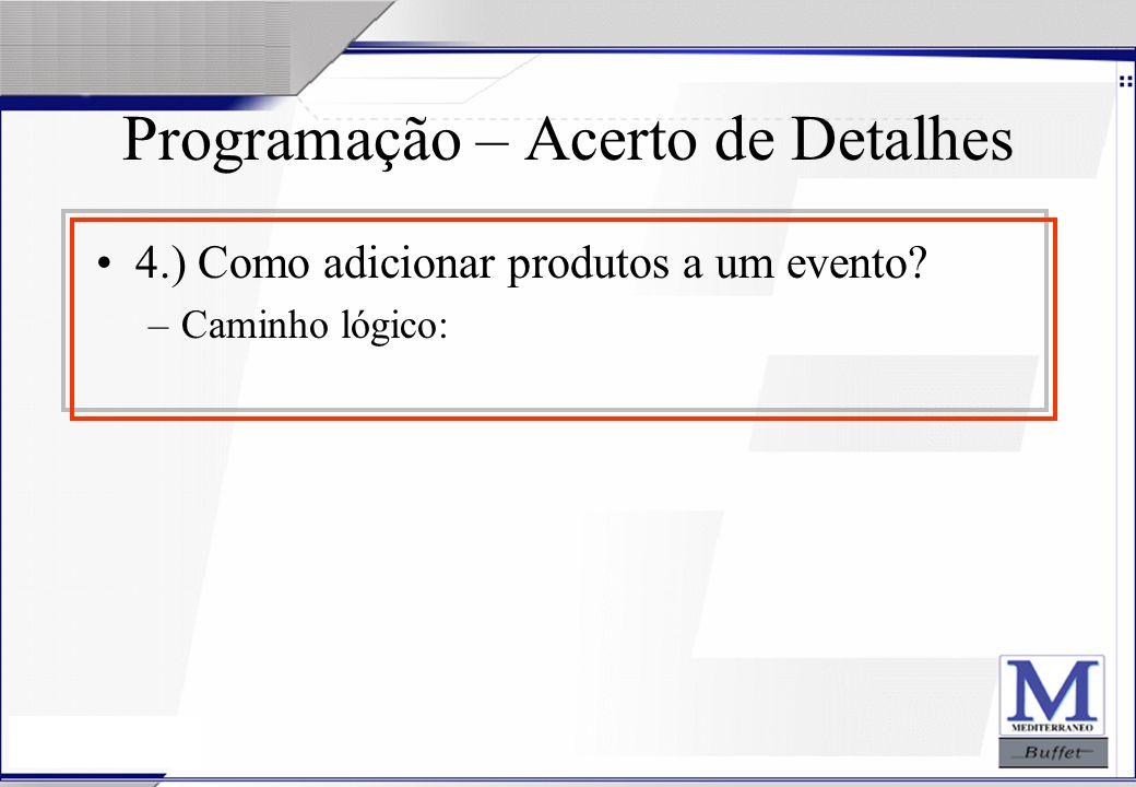 24/07/2003 Programação – Acerto de Detalhes 4.) Como adicionar produtos a um evento? –Caminho lógico: