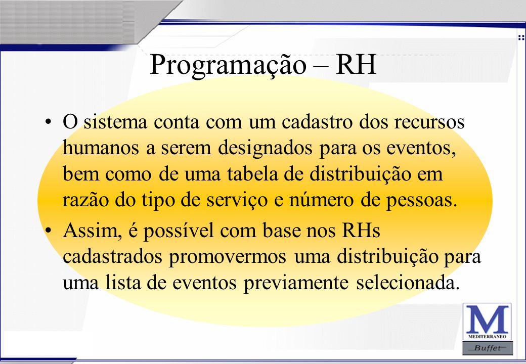24/07/2003 Programação – RH O sistema conta com um cadastro dos recursos humanos a serem designados para os eventos, bem como de uma tabela de distrib