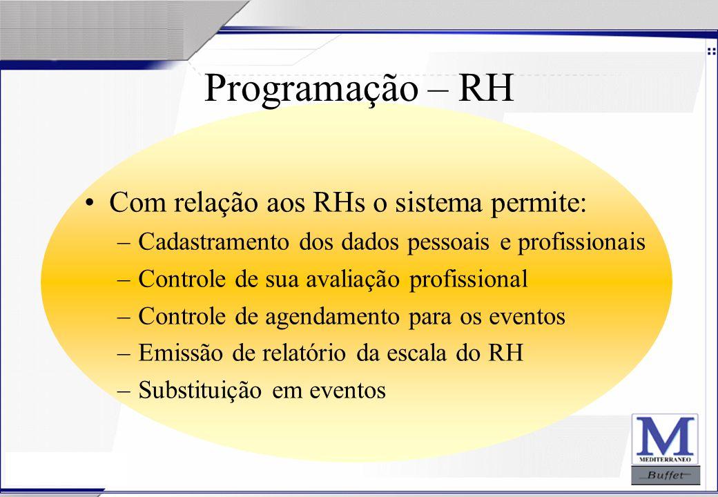 24/07/2003 Programação – RH Com relação aos RHs o sistema permite: –Cadastramento dos dados pessoais e profissionais –Controle de sua avaliação profis
