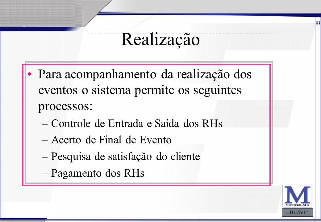 24/07/2003 Realização Para acompanhamento da realização dos eventos o sistema permite os seguintes processos: –Controle de Entrada e Saída dos RHs –Ac