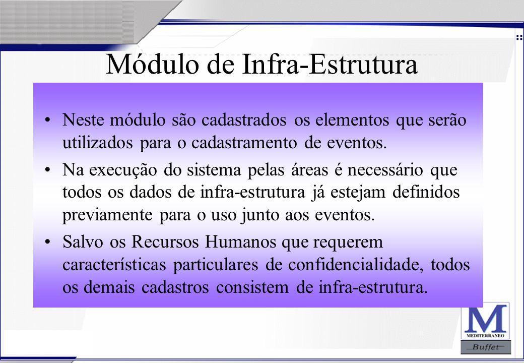 24/07/2003 Módulo de Infra-Estrutura Neste módulo são cadastrados os elementos que serão utilizados para o cadastramento de eventos. Na execução do si