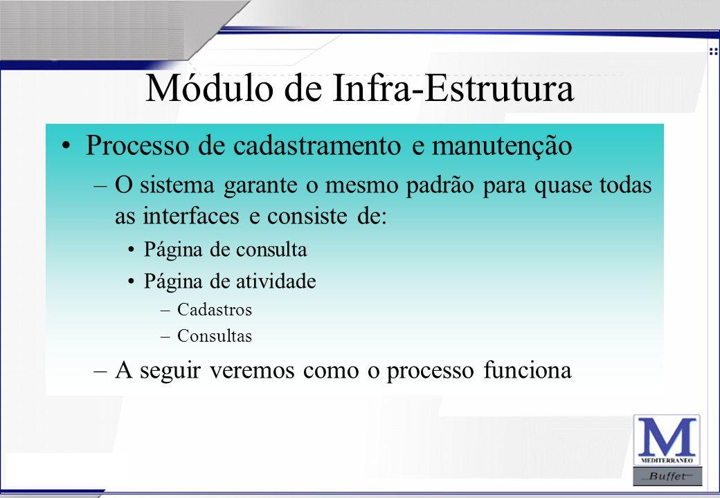 24/07/2003 Módulo de Infra-Estrutura Processo de cadastramento e manutenção –O sistema garante o mesmo padrão para quase todas as interfaces e consist