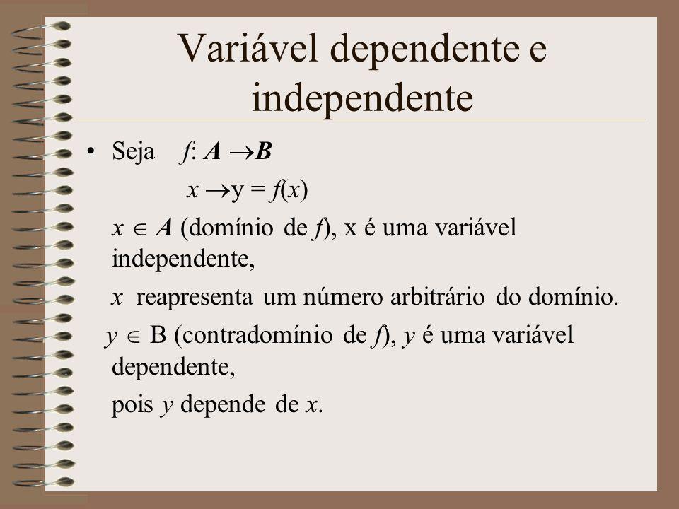 Variável dependente e independente Seja f: A B x y = f(x) x A (domínio de f), x é uma variável independente, x reapresenta um número arbitrário do dom