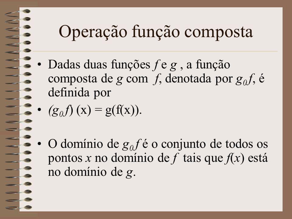 Operação função composta Dadas duas funções f e g, a função composta de g com f, denotada por g 0 f, é definida por (g 0 f) (x) = g(f(x)). O domínio d