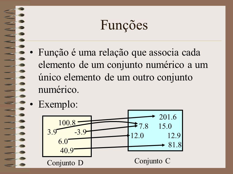 Funções Função é uma relação que associa cada elemento de um conjunto numérico a um único elemento de um outro conjunto numérico. Exemplo: 100.8 3.9 -