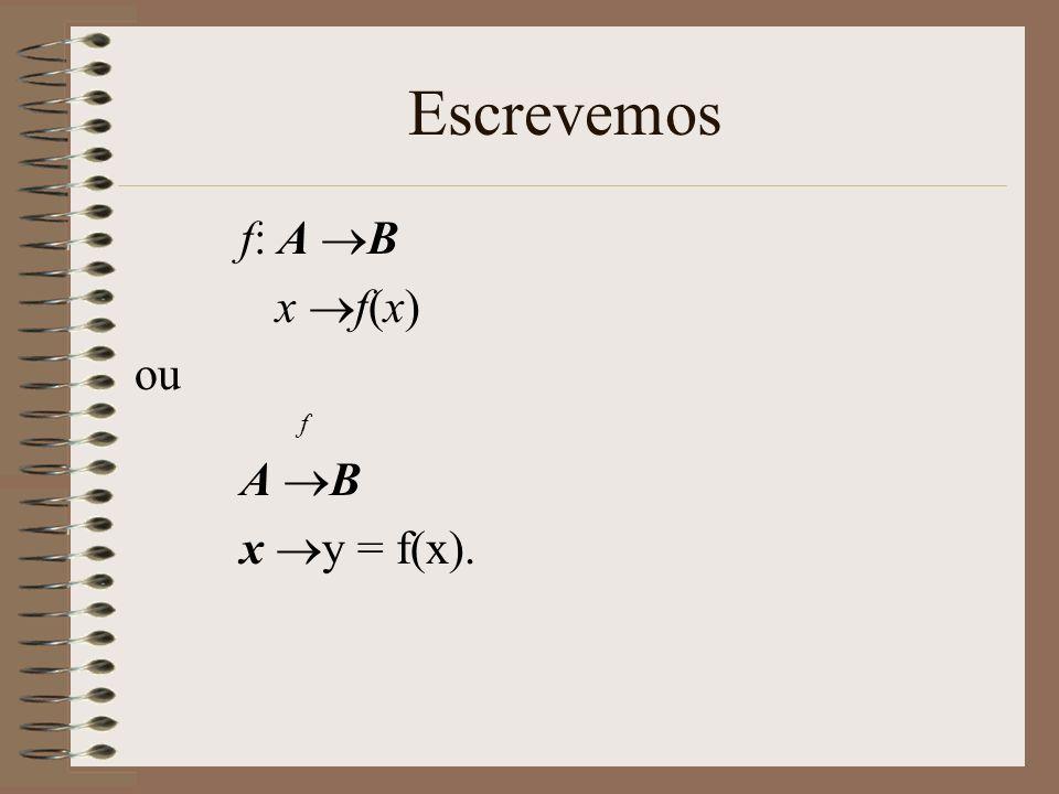 Operação -kf Se f é uma função e k é um número real, definimos a função kf por (kf)(x) = kf(x).