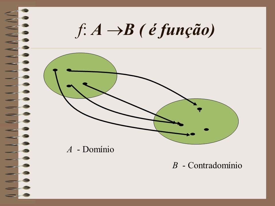 f: A B ( é função) v A - Domínio B - Contradomínio
