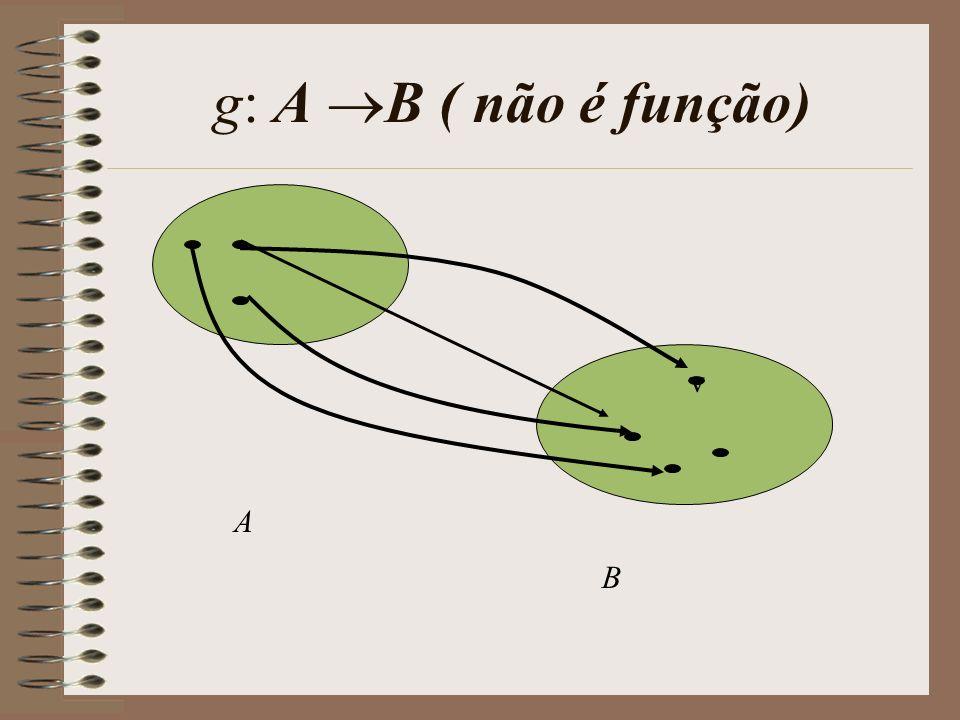 g: A B ( não é função) v A B