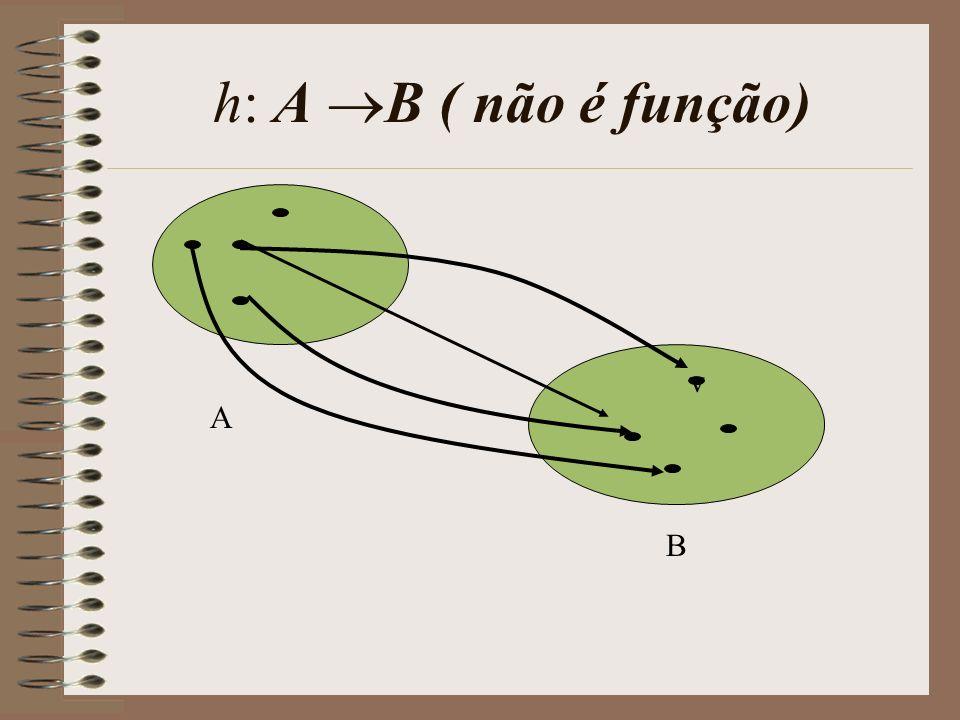 h: A B ( não é função) v A B