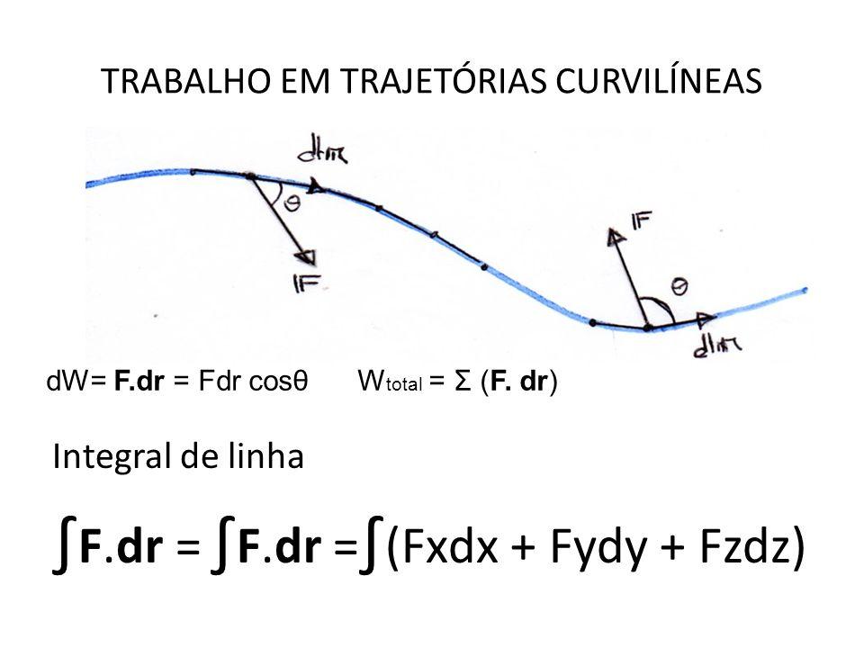 TRABALHO EM TRAJETÓRIAS CURVILÍNEAS Integral de linha F.dr = F.dr = (Fxdx + Fydy + Fzdz) dW= F.dr = Fdr cosθ W total = Σ (F. dr)