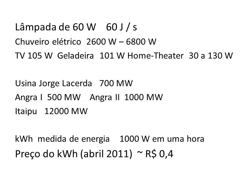Lâmpada de 60 W 60 J / s Chuveiro elétrico 2600 W – 6800 W TV 105 W Geladeira 101 W Home-Theater 30 a 130 W Usina Jorge Lacerda 700 MW Angra I 500 MW