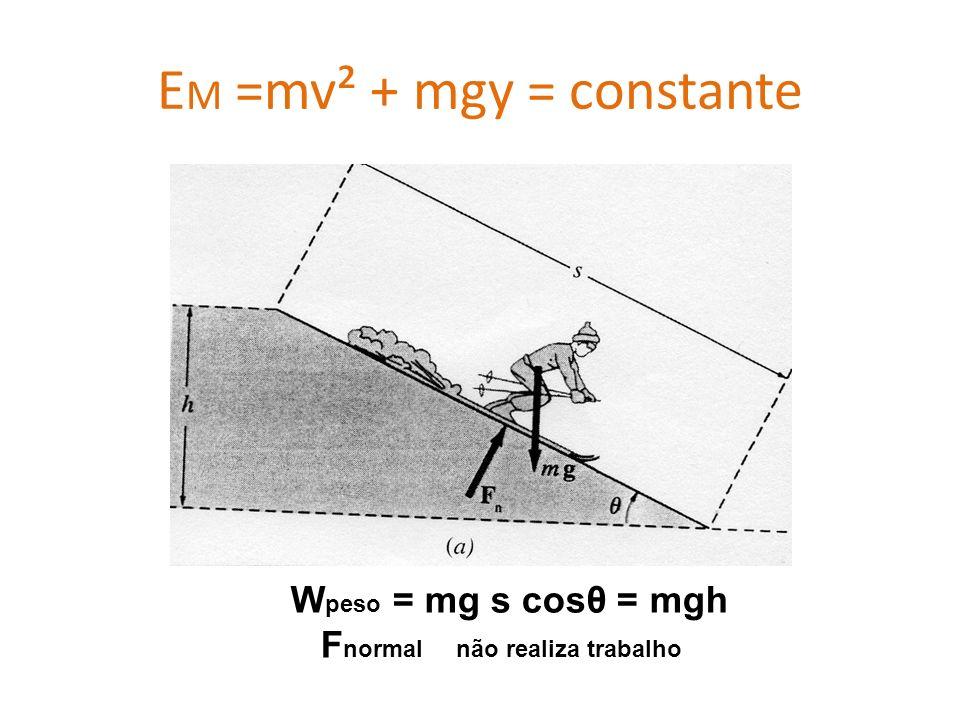 E M =mv² + mgy = constante W peso = mg s cosθ = mgh F normal não realiza trabalho