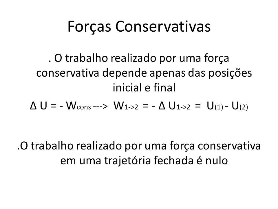 Forças Conservativas. O trabalho realizado por uma força conservativa depende apenas das posições inicial e final Δ U = - W cons ---> W 1->2 = - Δ U 1