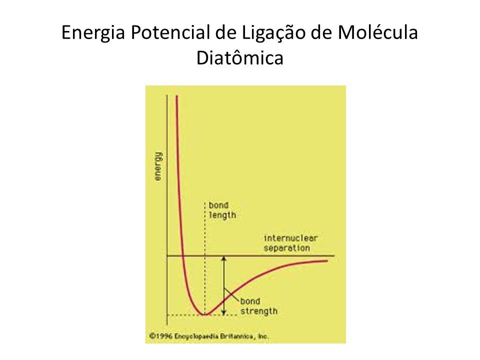 Energia Potencial de Ligação de Molécula Diatômica