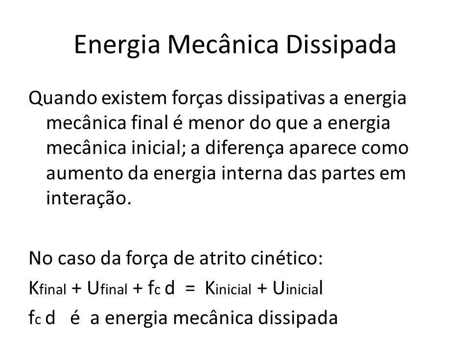 Energia Mecânica Dissipada Quando existem forças dissipativas a energia mecânica final é menor do que a energia mecânica inicial; a diferença aparece