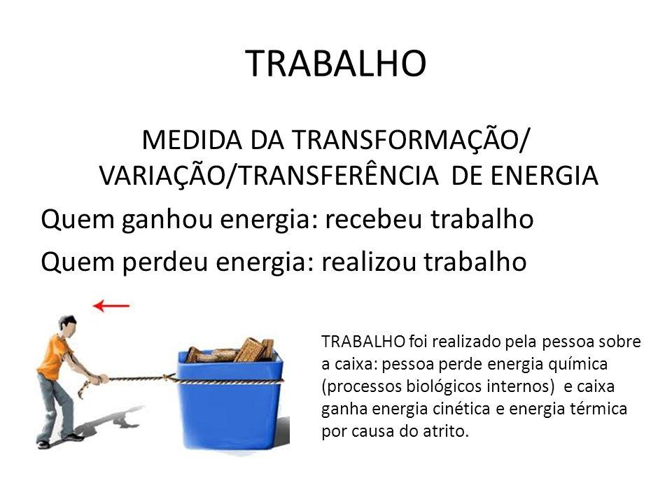 TRABALHO FOI REALIZADO PELO HALTEROFILISTA PARA LEVANTAR O PESO: aumentou a energia potencial do halteres diminuiu a energia do atleta FORÇA SÓ REALIZA TRABALHO QUANDO HÁ DESLOCAMENTO DO PONTO DE APLICAÇÃO NÃO HÁ REALIZAÇÃO DE TRABALHO PELO HALTEROFILISTA SOBRE O HALTERE QUANDO O MESMO ESTÁ PARADO NO ALTO Trabalho nos interno ao organismo do halterofilista para manter os músculos retesados