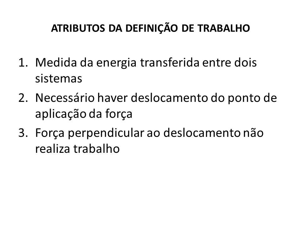 ATRIBUTOS DA DEFINIÇÃO DE TRABALHO 1.Medida da energia transferida entre dois sistemas 2.Necessário haver deslocamento do ponto de aplicação da força