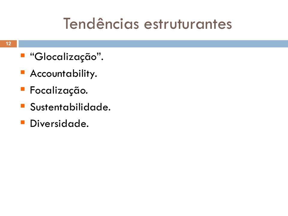 Tendências estruturantes Glocalização. Accountability. Focalização. Sustentabilidade. Diversidade. 12