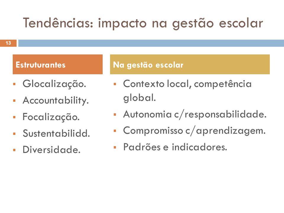 Tendências: impacto na gestão escolar Glocalização. Accountability. Focalização. Sustentabilidd. Diversidade. Contexto local, competência global. Auto