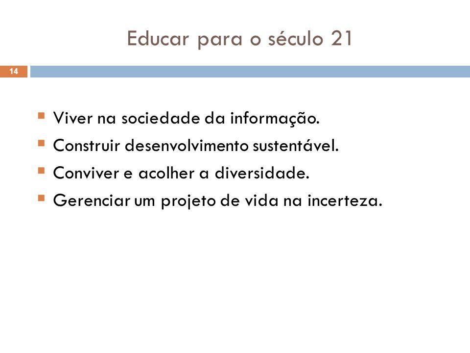 Educar para o século 21 Viver na sociedade da informação. Construir desenvolvimento sustentável. Conviver e acolher a diversidade. Gerenciar um projet