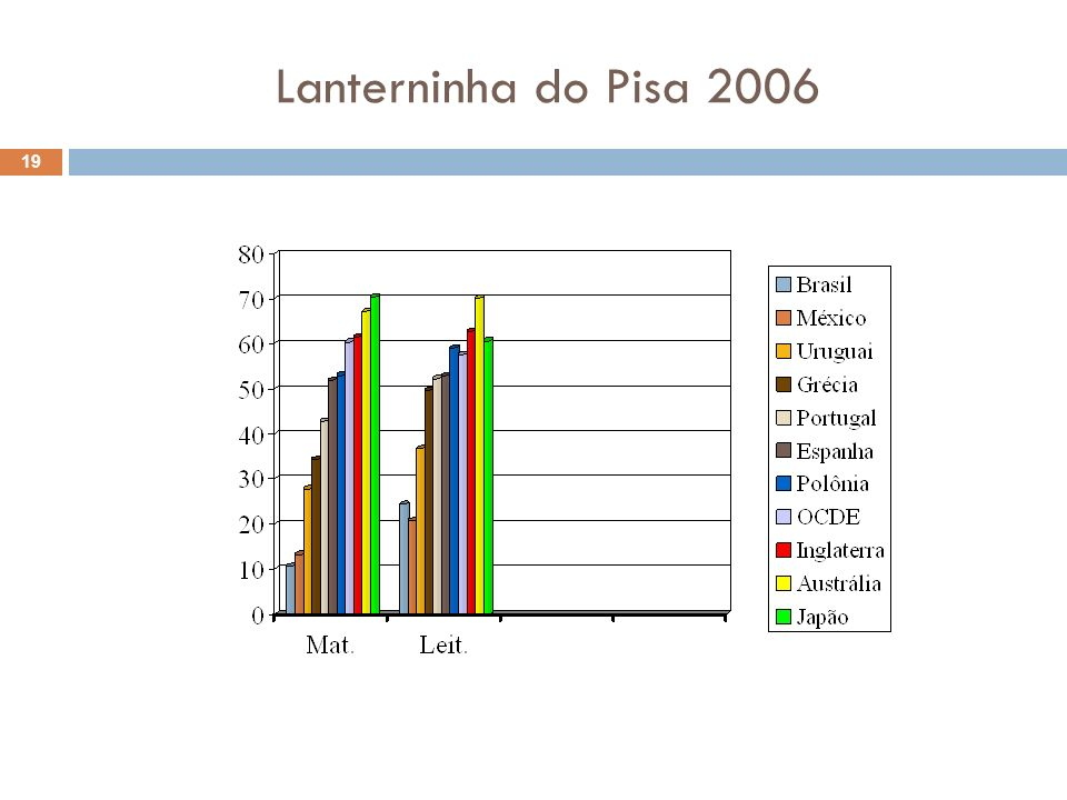 Lanterninha do Pisa 2006 19