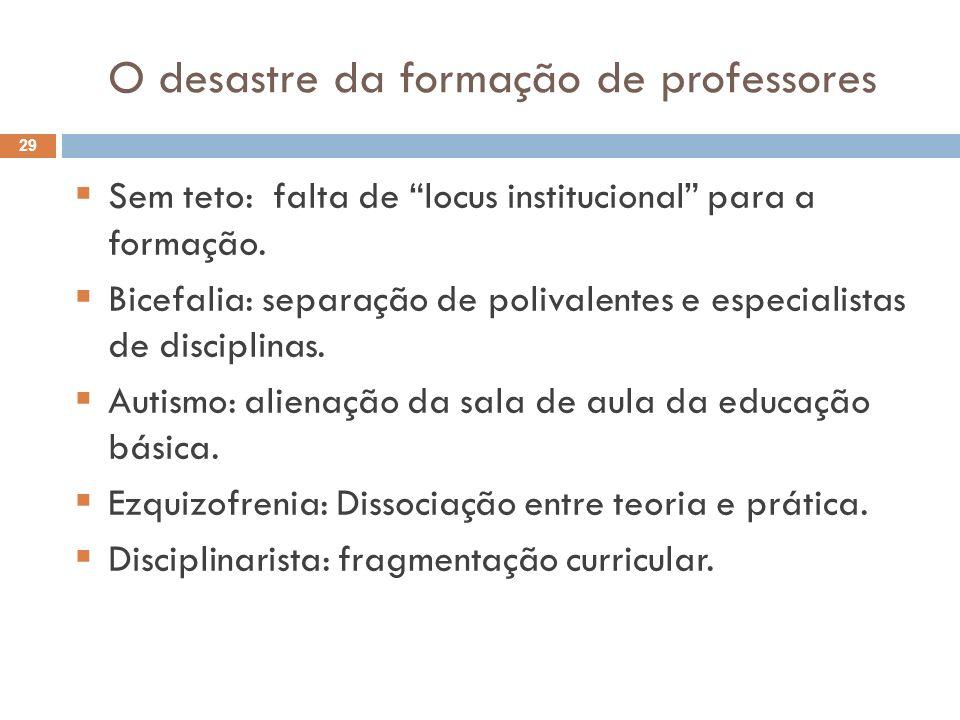 O desastre da formação de professores Sem teto: falta de locus institucional para a formação. Bicefalia: separação de polivalentes e especialistas de