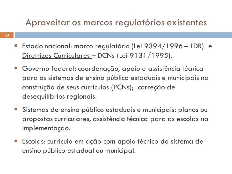 Aproveitar os marcos regulatórios existentes Estado nacional: marco regulatório (Lei 9394/1996 – LDB) e Diretrizes Curriculares – DCNs (Lei 9131/1995)