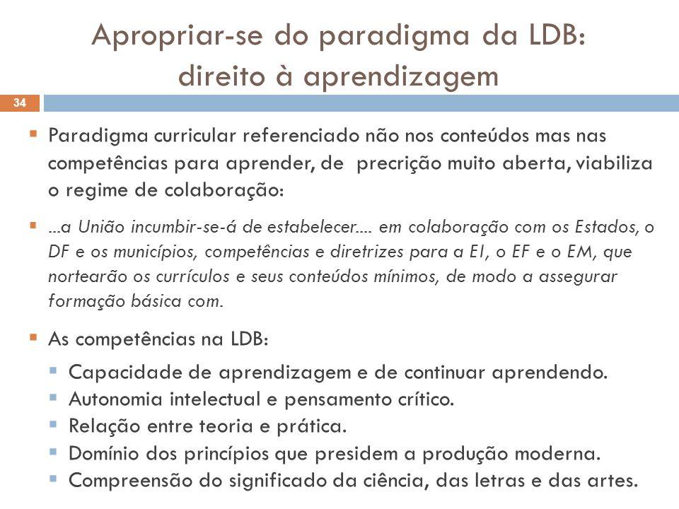 Apropriar-se do paradigma da LDB: direito à aprendizagem Paradigma curricular referenciado não nos conteúdos mas nas competências para aprender, de pr