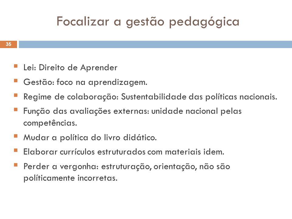 Lei: Direito de Aprender Gestão: foco na aprendizagem. Regime de colaboração: Sustentabilidade das políticas nacionais. Função das avaliações externas