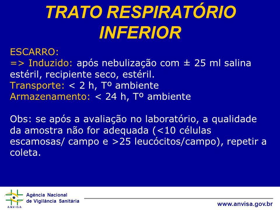 Agência Nacional de Vigilância Sanitária www.anvisa.gov.br ESCARRO: => Induzido: após nebulização com ± 25 ml salina estéril, recipiente seco, estéril