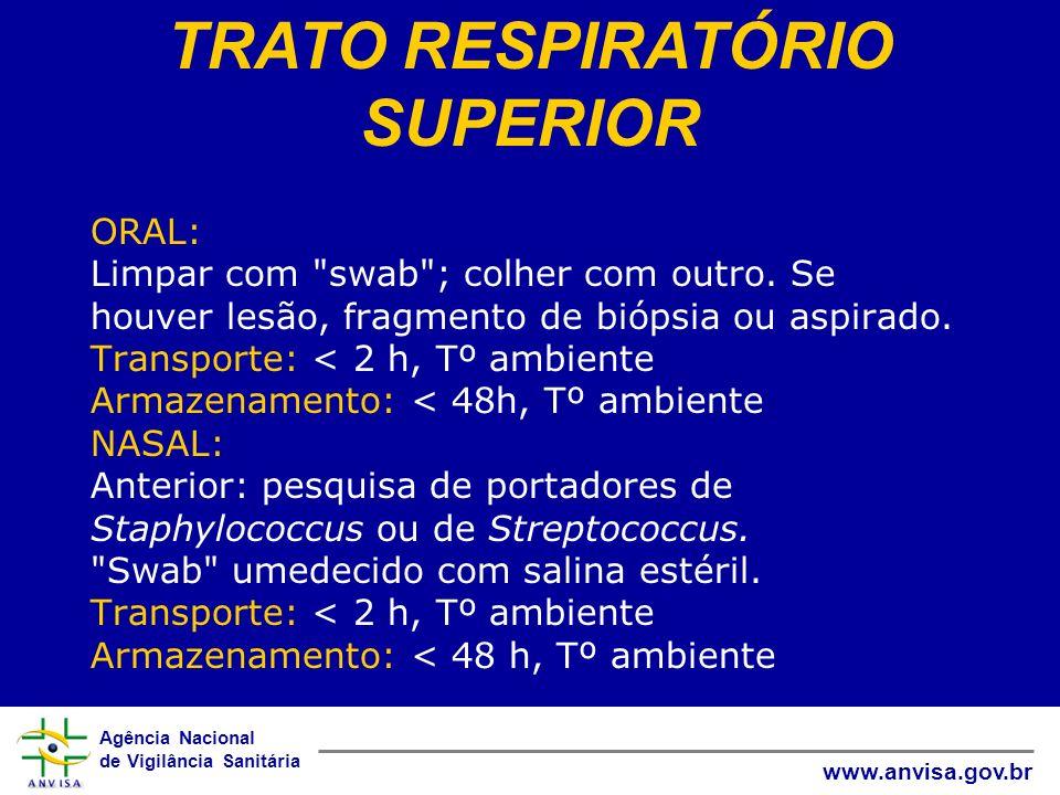 Agência Nacional de Vigilância Sanitária www.anvisa.gov.br ORAL: Limpar com