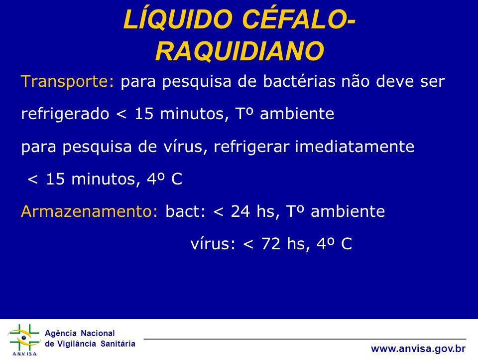 Agência Nacional de Vigilância Sanitária www.anvisa.gov.br Transporte: para pesquisa de bactérias não deve ser refrigerado < 15 minutos, Tº ambiente p