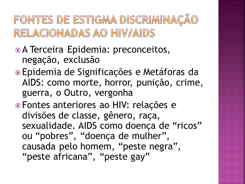 A Terceira Epidemia: preconceitos, negação, exclusão Epidemia de Significações e Metáforas da AIDS: como morte, horror, punição, crime, guerra, o Outr