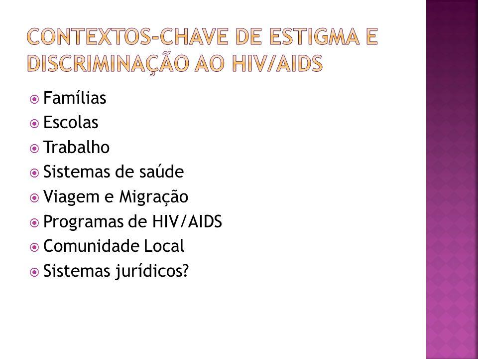 Famílias Escolas Trabalho Sistemas de saúde Viagem e Migração Programas de HIV/AIDS Comunidade Local Sistemas jurídicos?