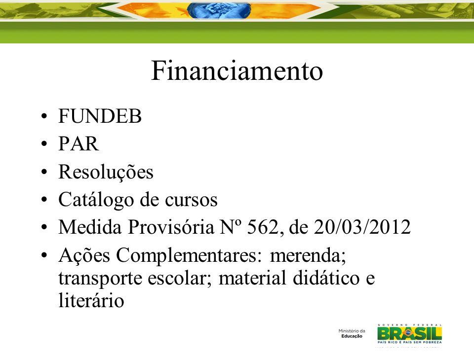 Financiamento FUNDEB PAR Resoluções Catálogo de cursos Medida Provisória Nº 562, de 20/03/2012 Ações Complementares: merenda; transporte escolar; mate