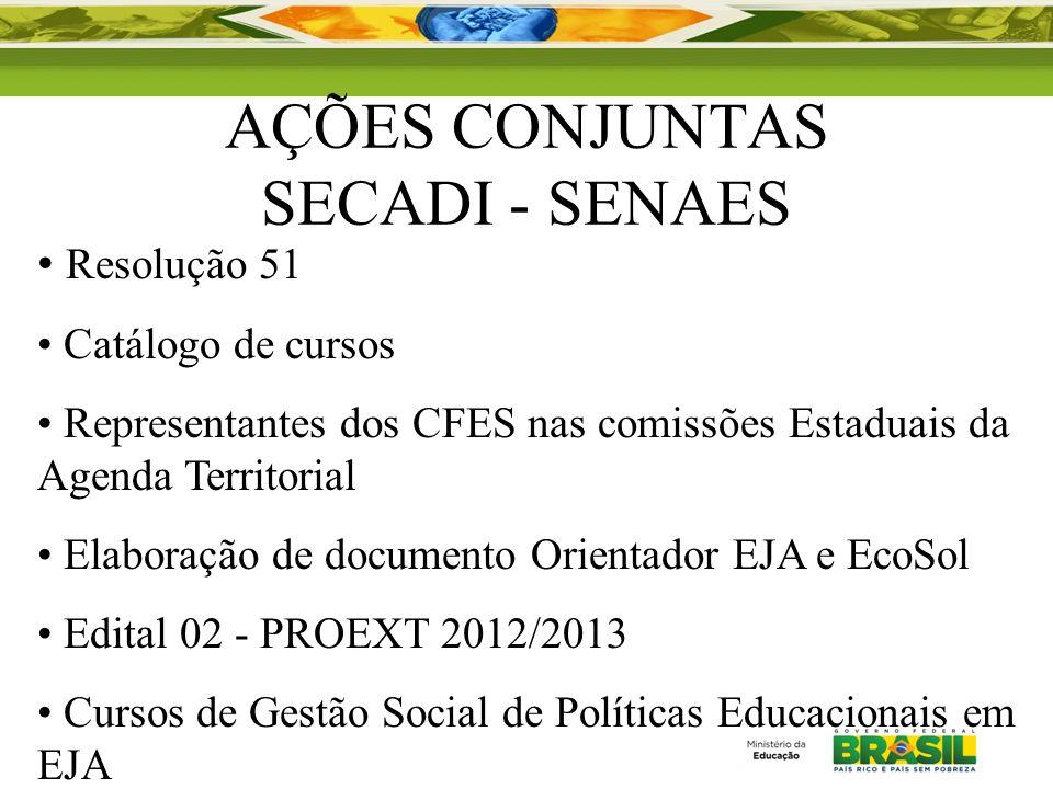 AÇÕES CONJUNTAS SECADI - SENAES Resolução 51 Catálogo de cursos Representantes dos CFES nas comissões Estaduais da Agenda Territorial Elaboração de do