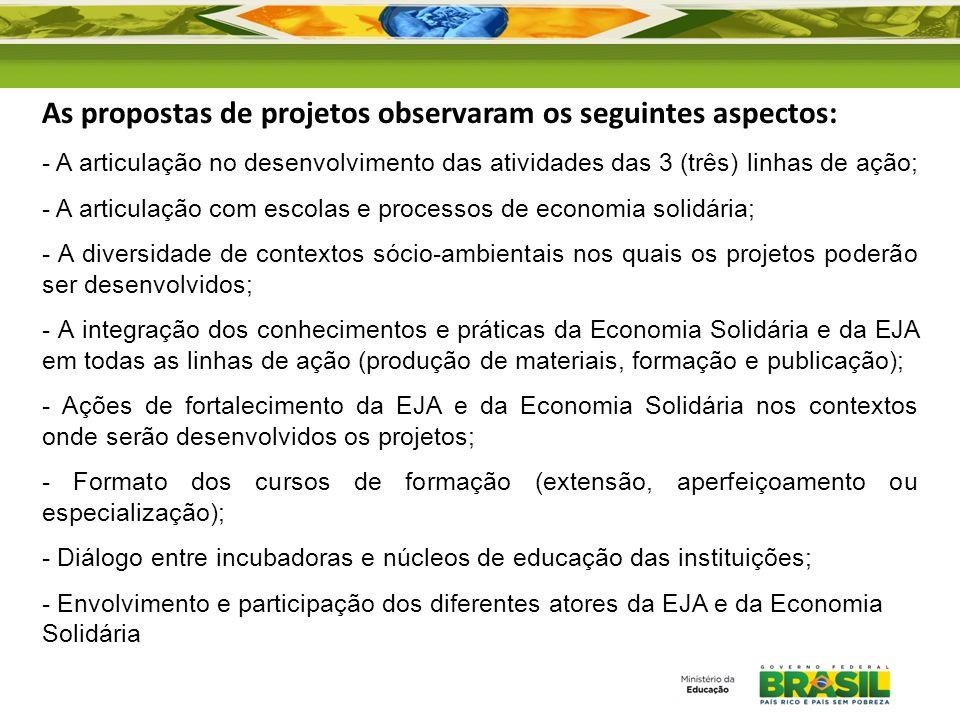 As propostas de projetos observaram os seguintes aspectos: - A articulação no desenvolvimento das atividades das 3 (três) linhas de ação; - A articula
