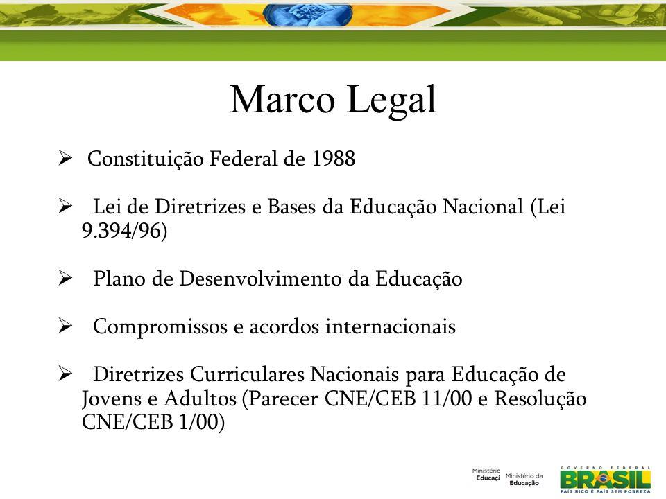Marco Legal Constituição Federal de 1988 Lei de Diretrizes e Bases da Educação Nacional (Lei 9.394/96) Plano de Desenvolvimento da Educação Compromiss
