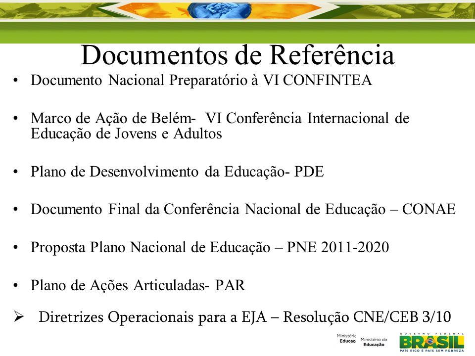 Documentos de Referência Documento Nacional Preparatório à VI CONFINTEA Marco de Ação de Belém- VI Conferência Internacional de Educação de Jovens e A