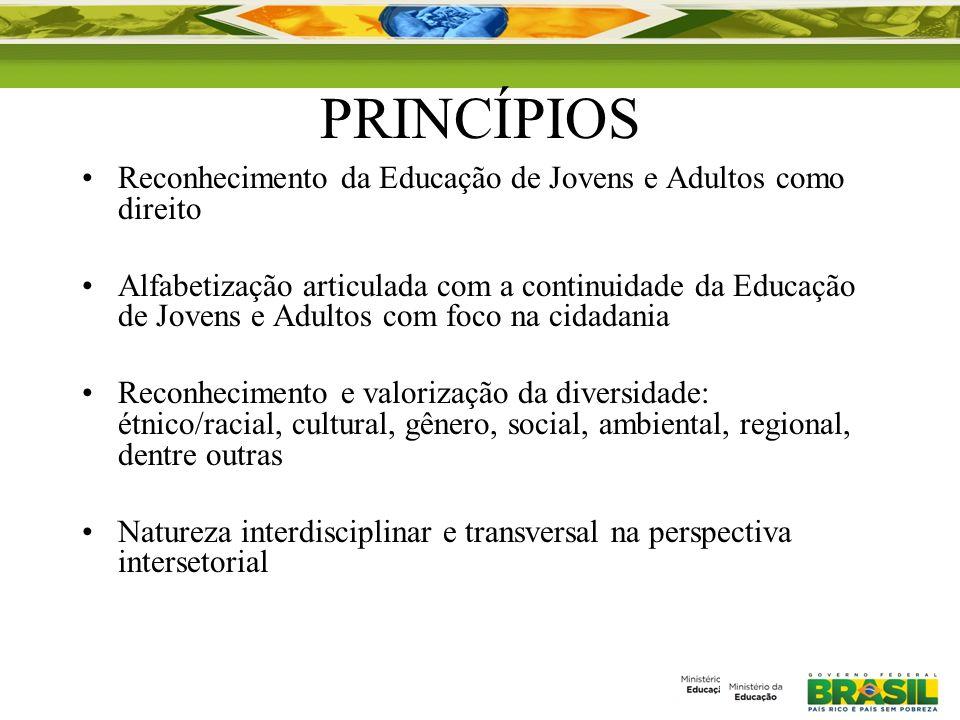 PRINCÍPIOS Reconhecimento da Educação de Jovens e Adultos como direito Alfabetização articulada com a continuidade da Educação de Jovens e Adultos com