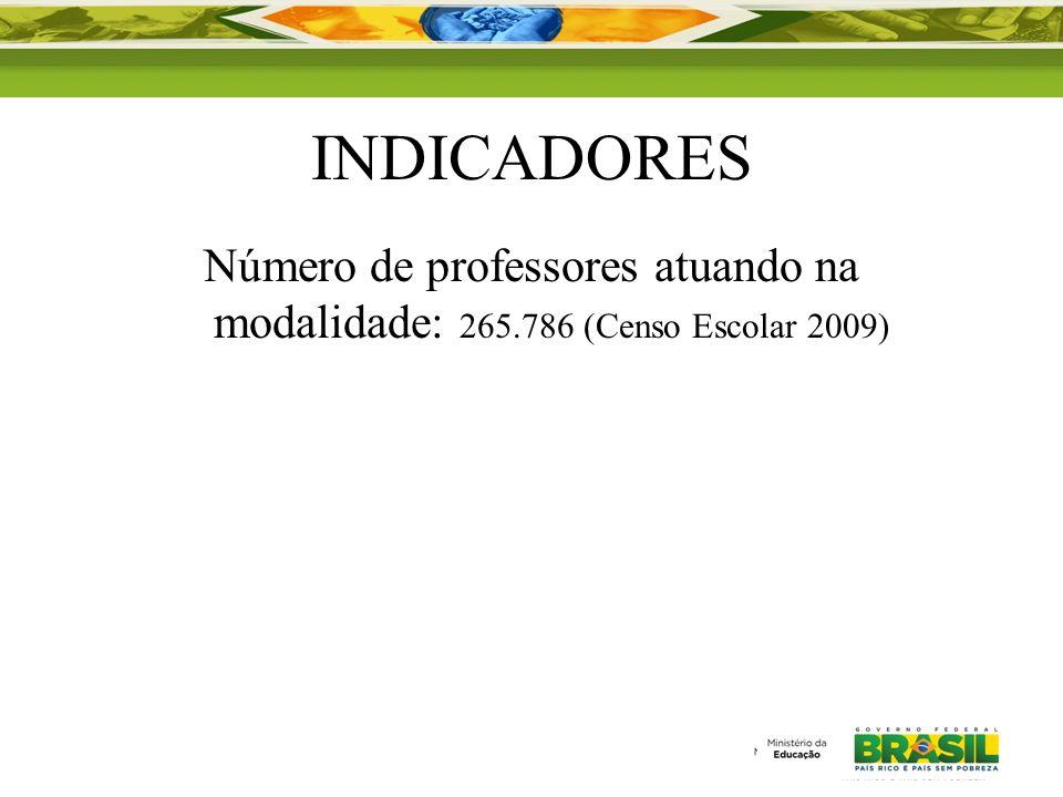 INDICADORES Número de professores atuando na modalidade: 265.786 (Censo Escolar 2009)
