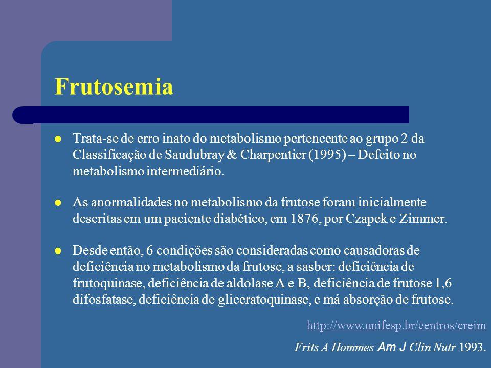 Trata-se de erro inato do metabolismo pertencente ao grupo 2 da Classificação de Saudubray & Charpentier (1995) – Defeito no metabolismo intermediário