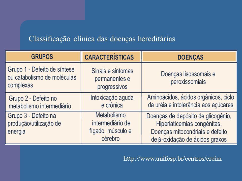Classificação clínica das doenças hereditárias http://www.unifesp.br/centros/creim