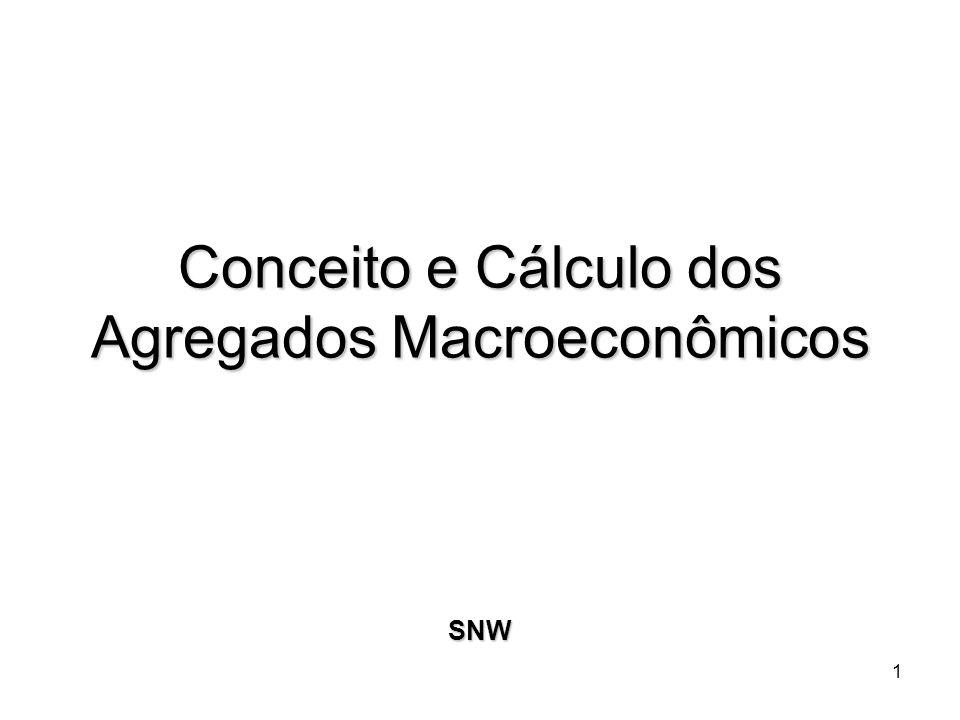 1 Conceito e Cálculo dos Agregados Macroeconômicos SNW